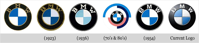 BMW-Logo-Evolution-and-History-Timeline