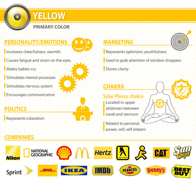Yellow-what-your-logos-color-may-say-about-your-company-infographic